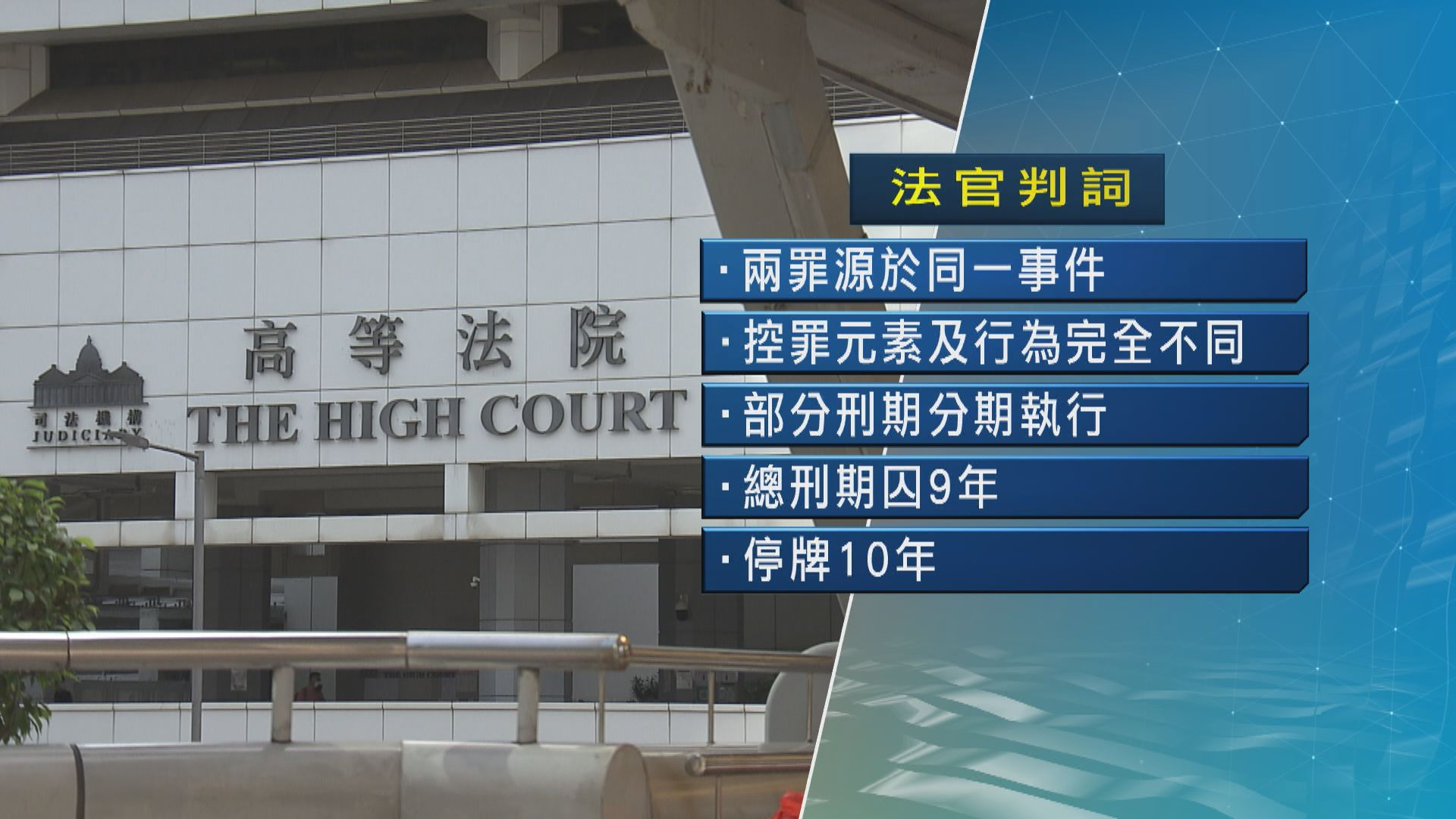 國安法案唐英傑囚九年 法官指選七一行事求最大關注