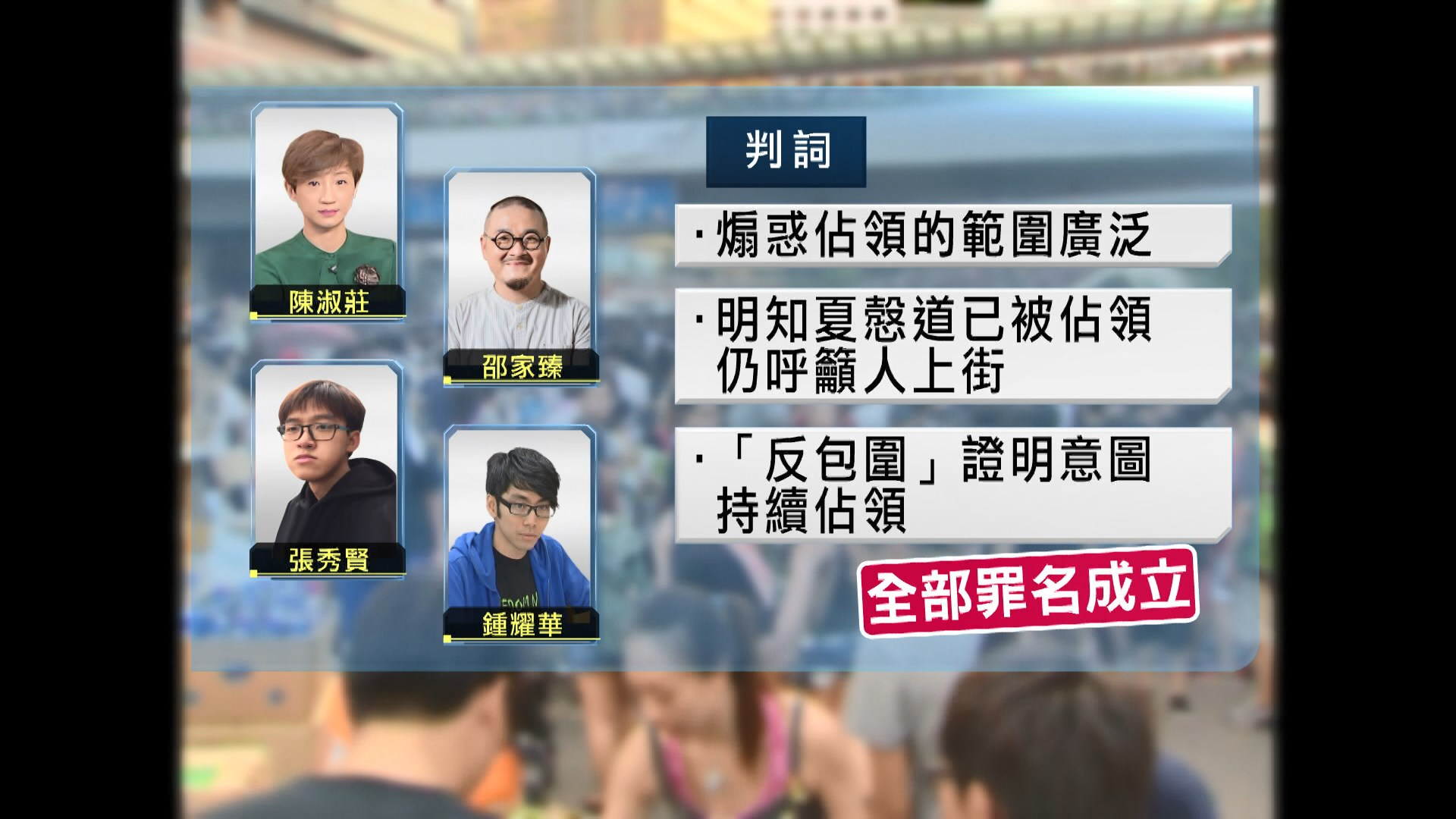 【佔中案】法官指六名被告煽惑範圍廣泛
