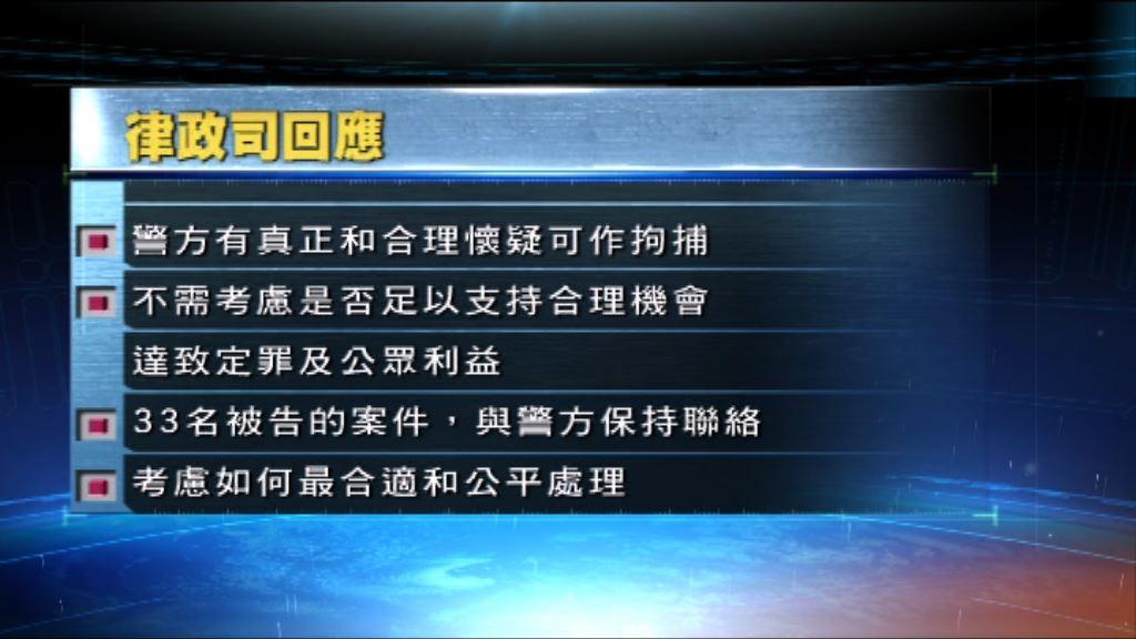 律政司:警有合理懷疑有權拘涉案人士