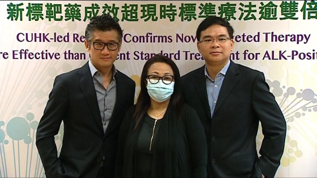 中大新標靶治療ALK肺腺癌成效超標準治療