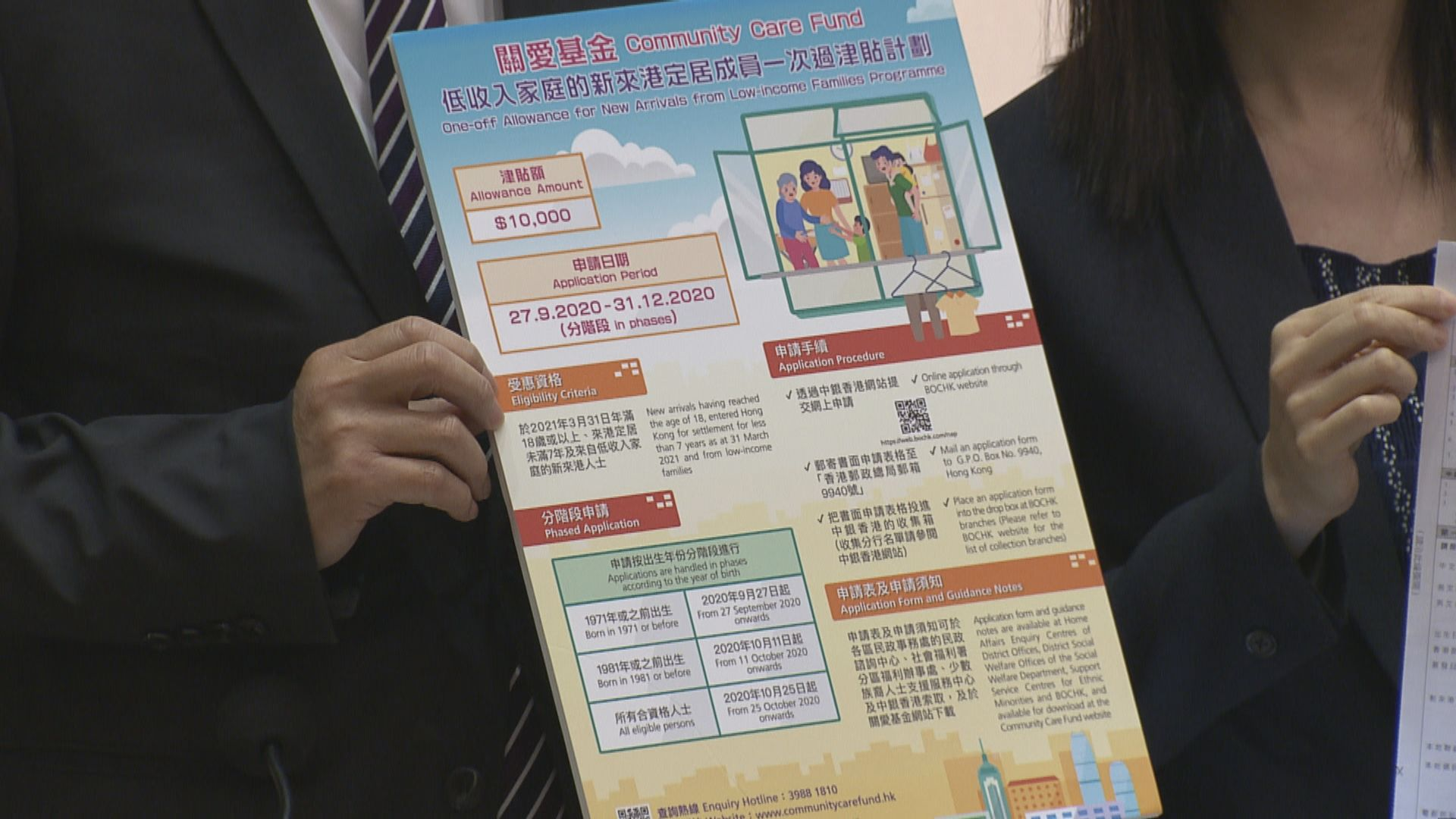 政府向低收入新來港人士派1萬元 首批下周日起可申請