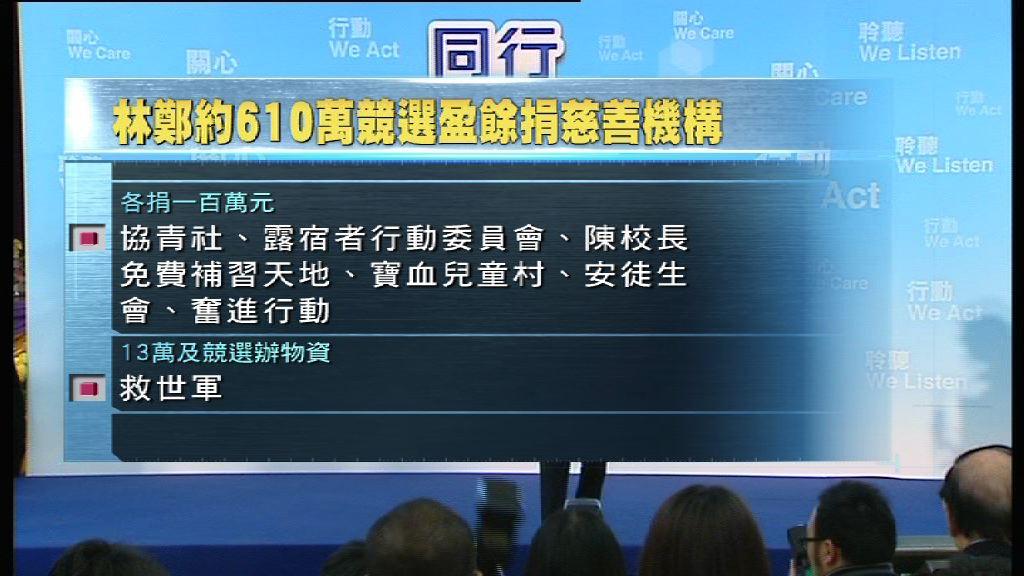 林鄭月娥及曾俊華將選舉餘款贈予慈善機構