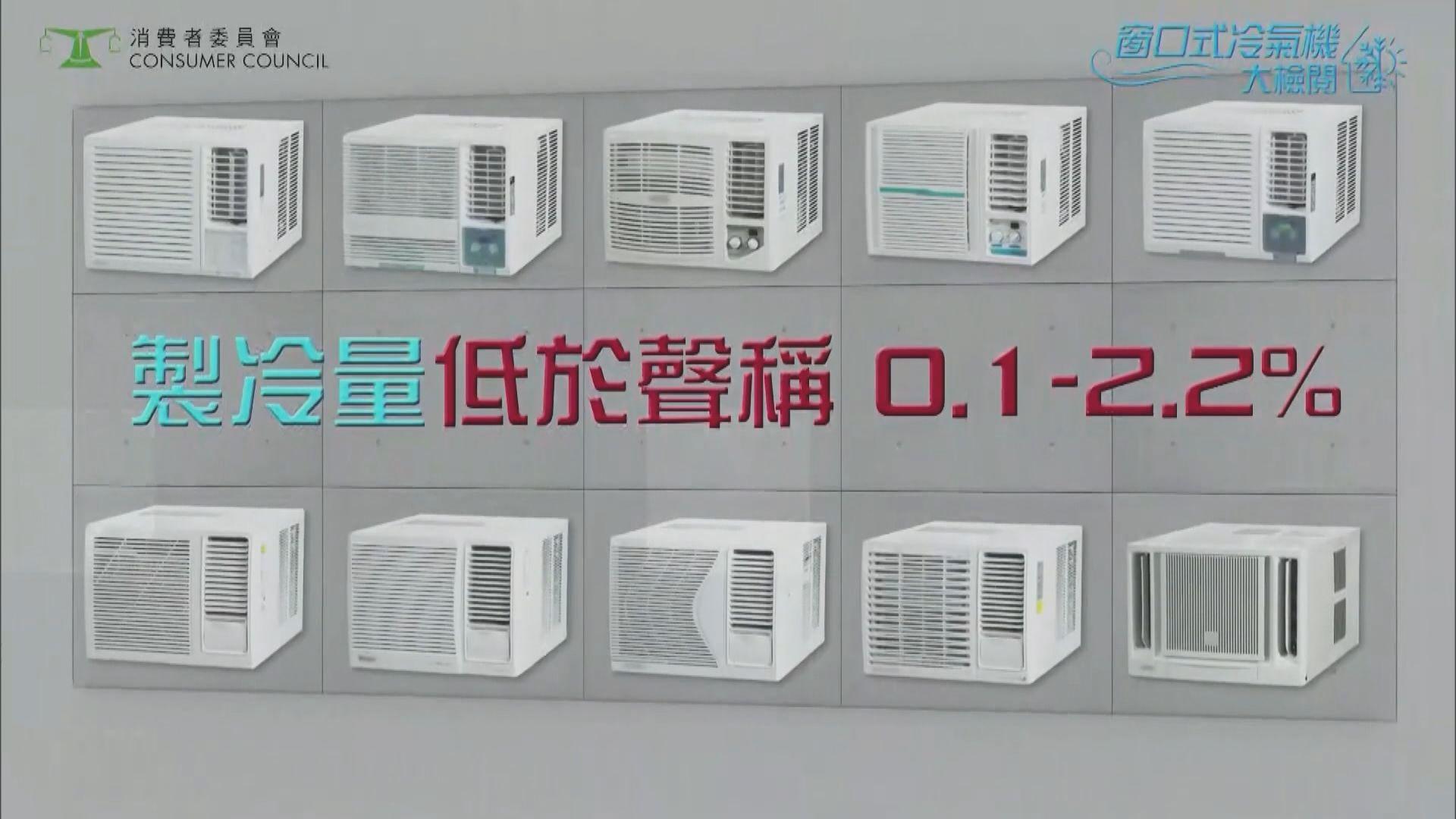 消委會:6成半窗口機製冷效能不及聲稱