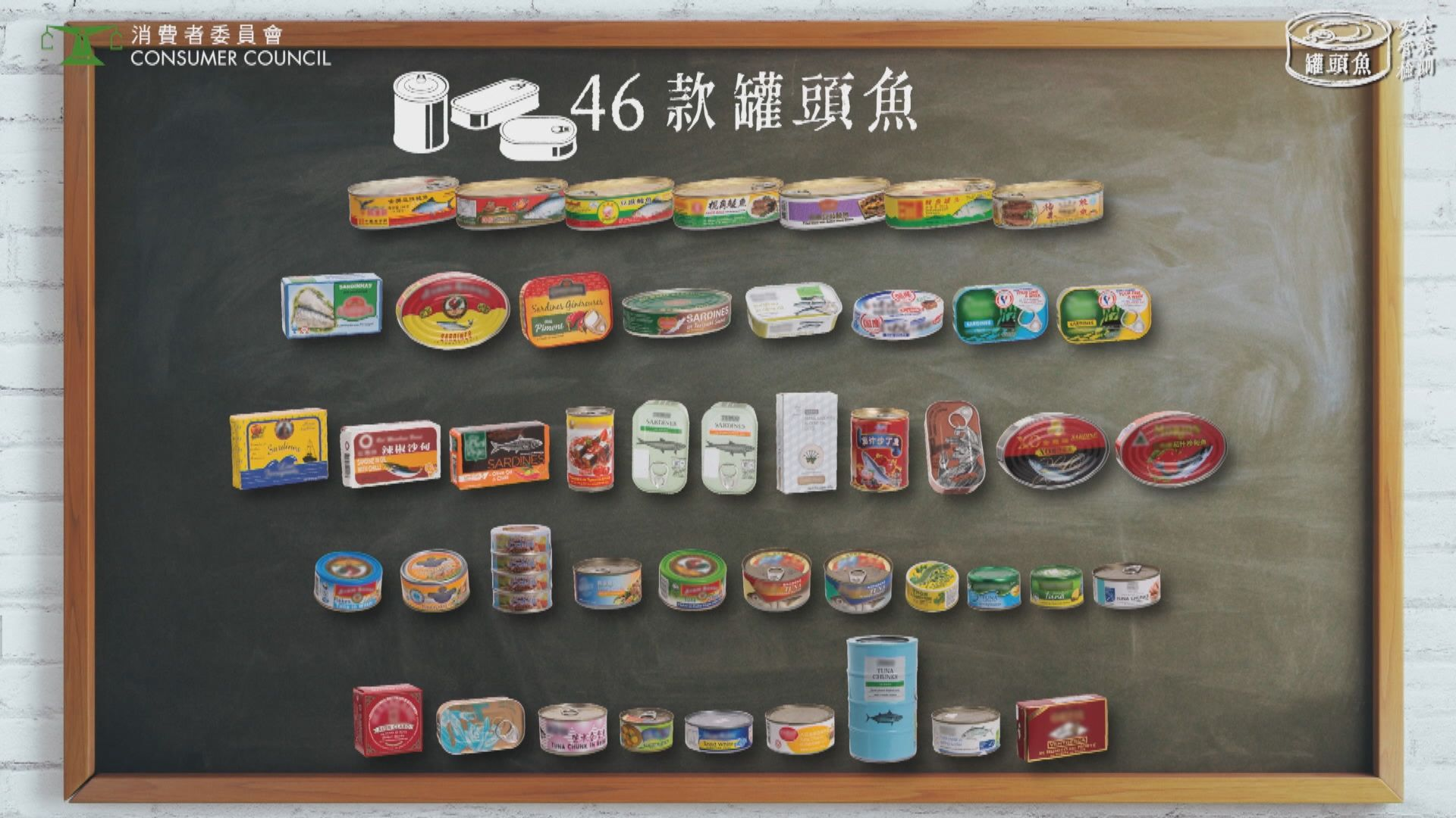 消委會檢測46款罐頭魚 全部含金屬污染物