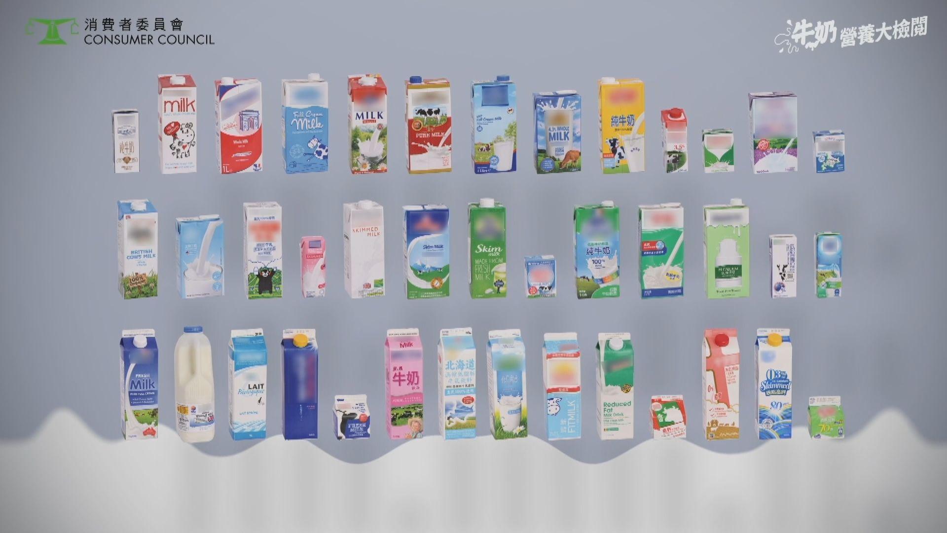 消委會:40款牛奶飲品鈣含量可相差逾1倍