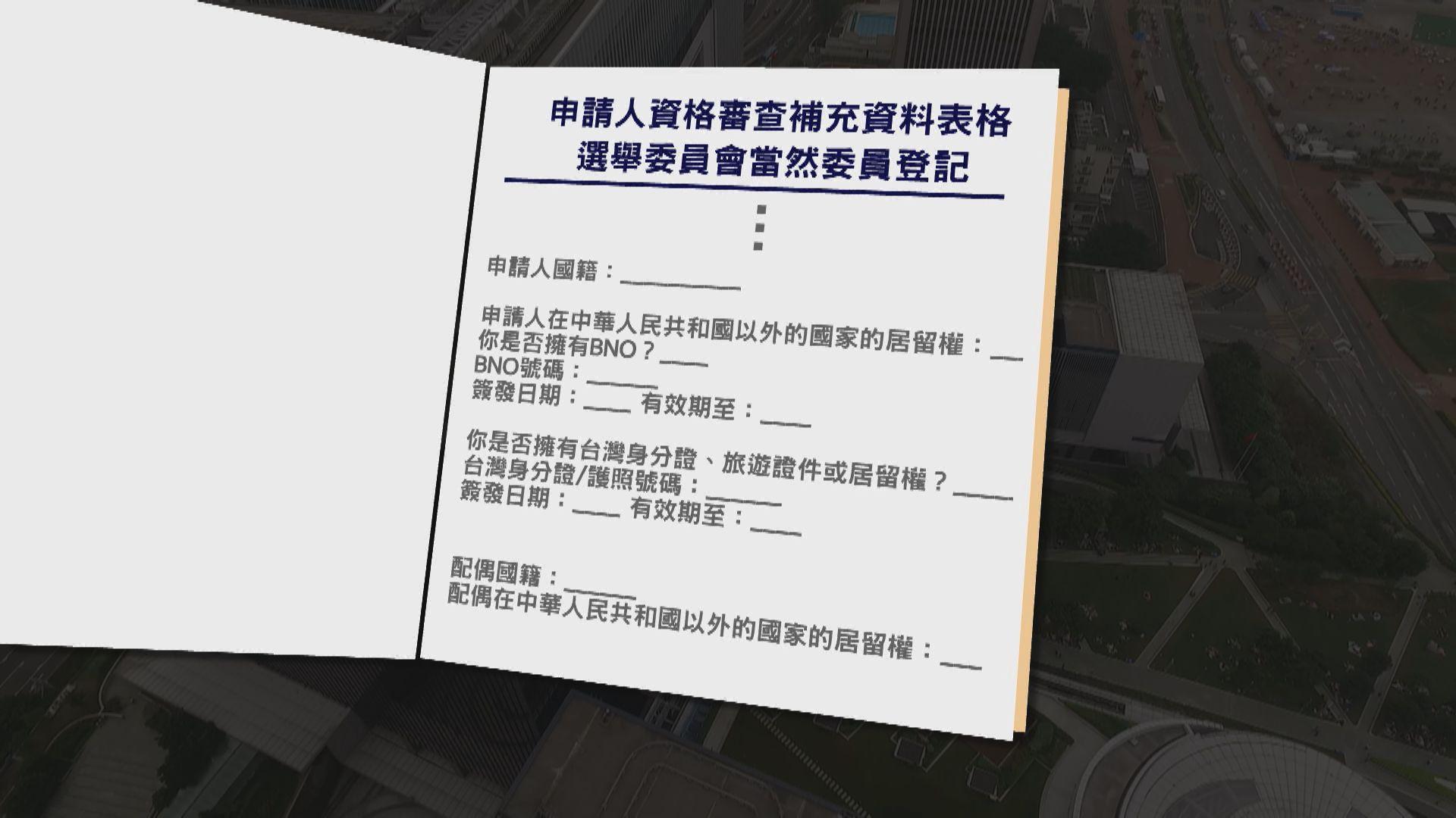 參選選委須申報本人及配偶是否持有BNO、外國或台灣居留權