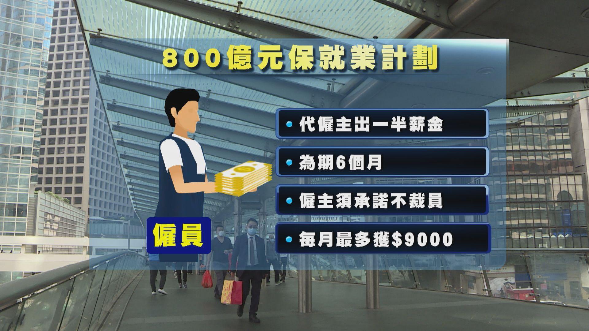 政府推800億保就業計劃 僱主須承諾不裁員