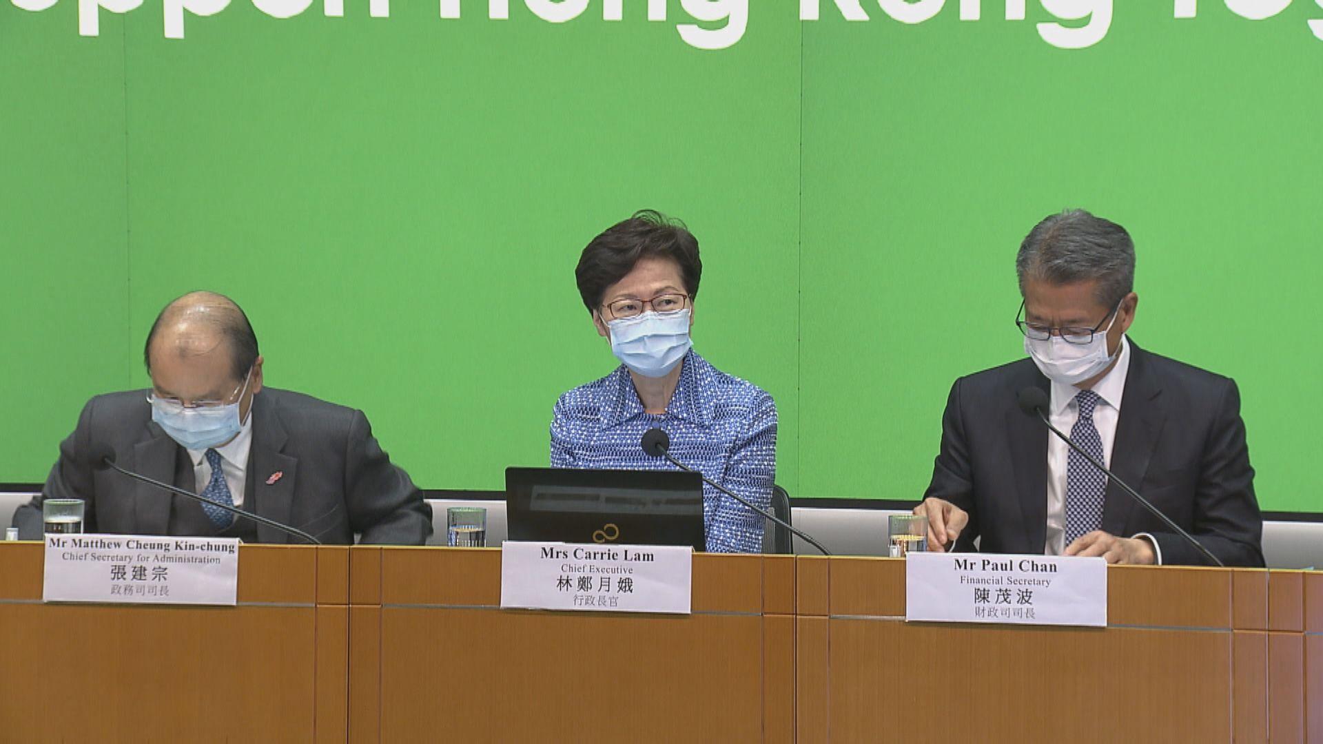 政府推第二輪防疫抗疫基金涉1375億元