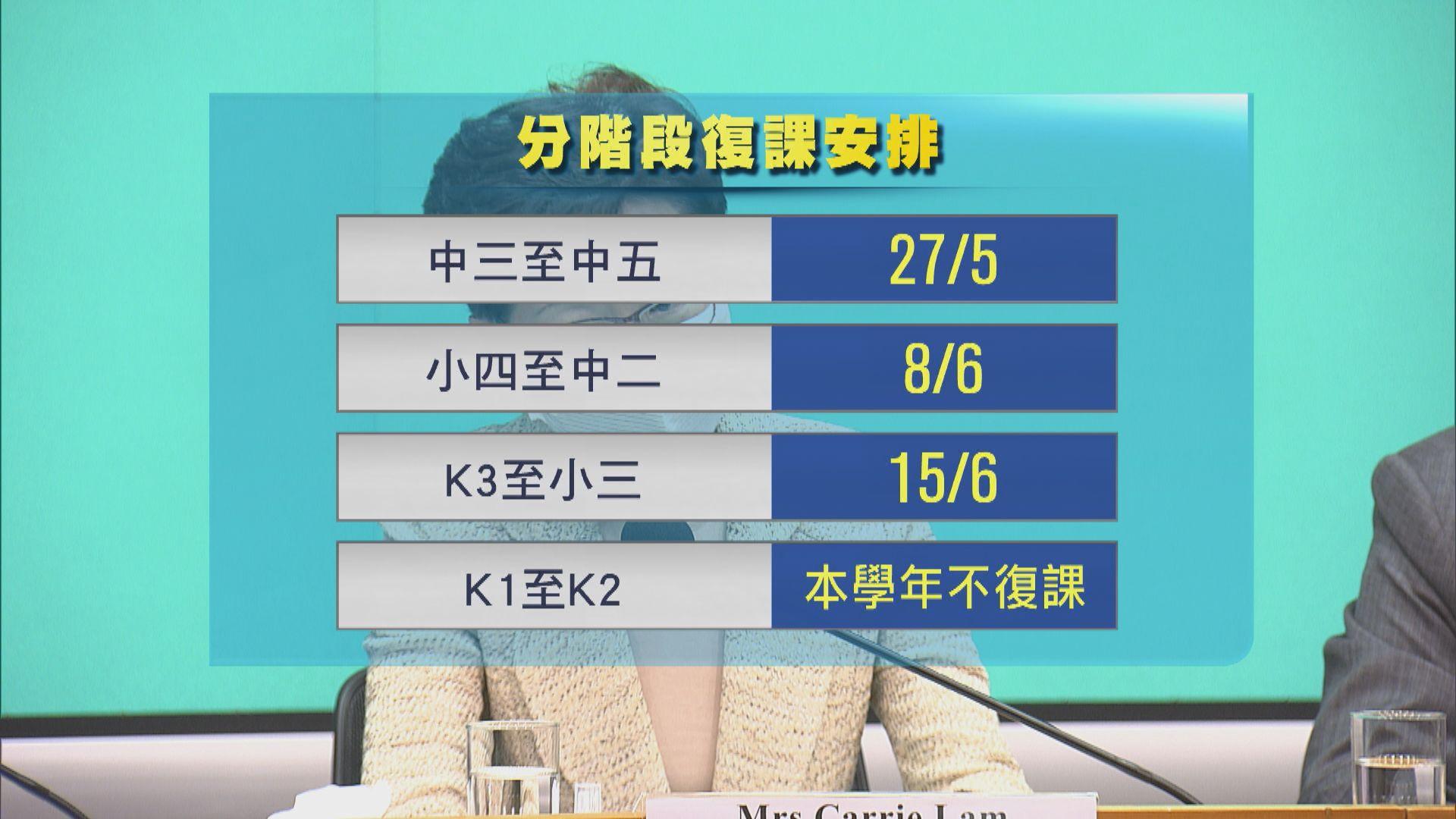 中三至中五5月27日復課 K1及K2本學年不復課