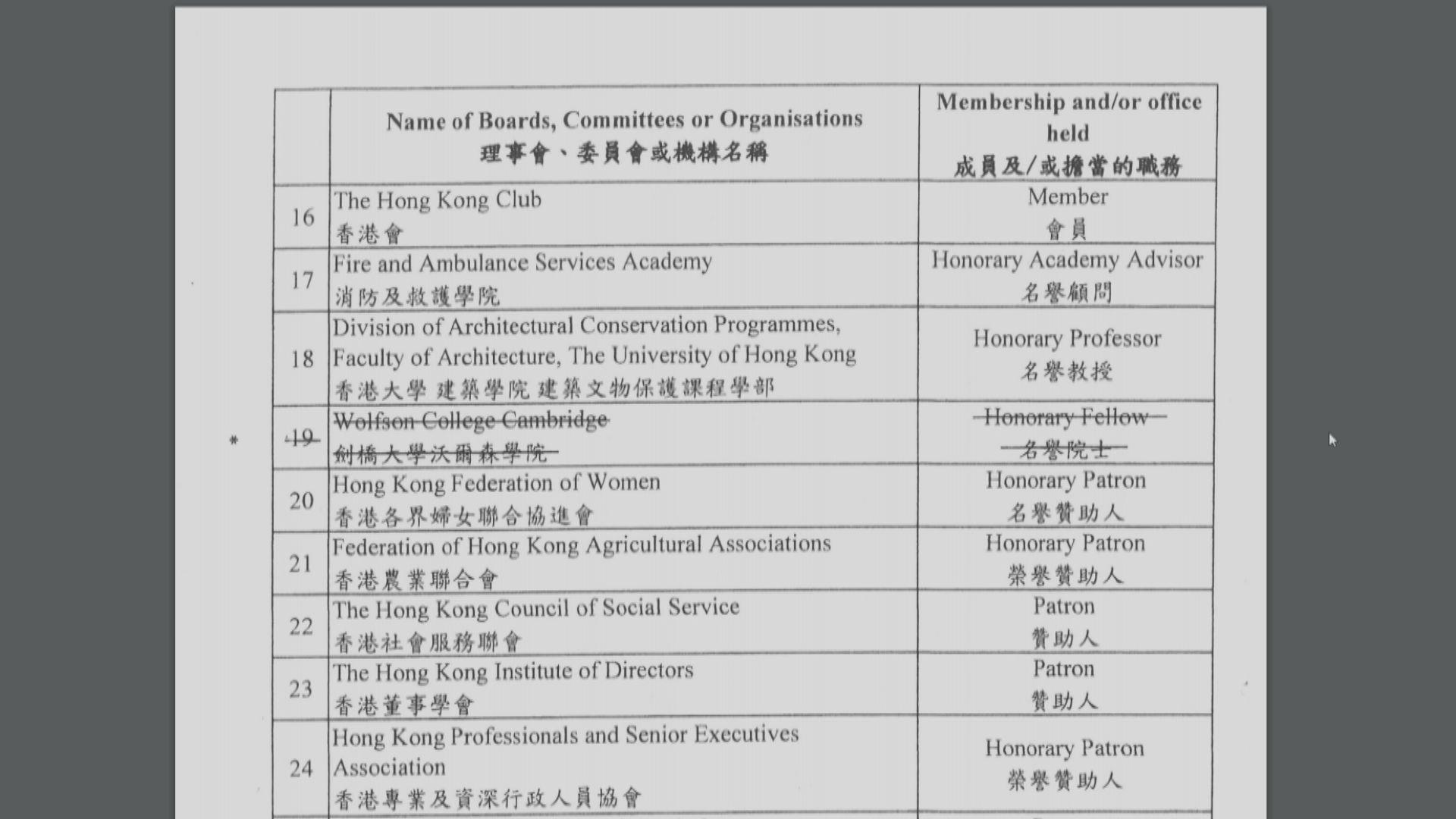 林鄭行會申報刪去劍橋大學一名譽院士頭銜