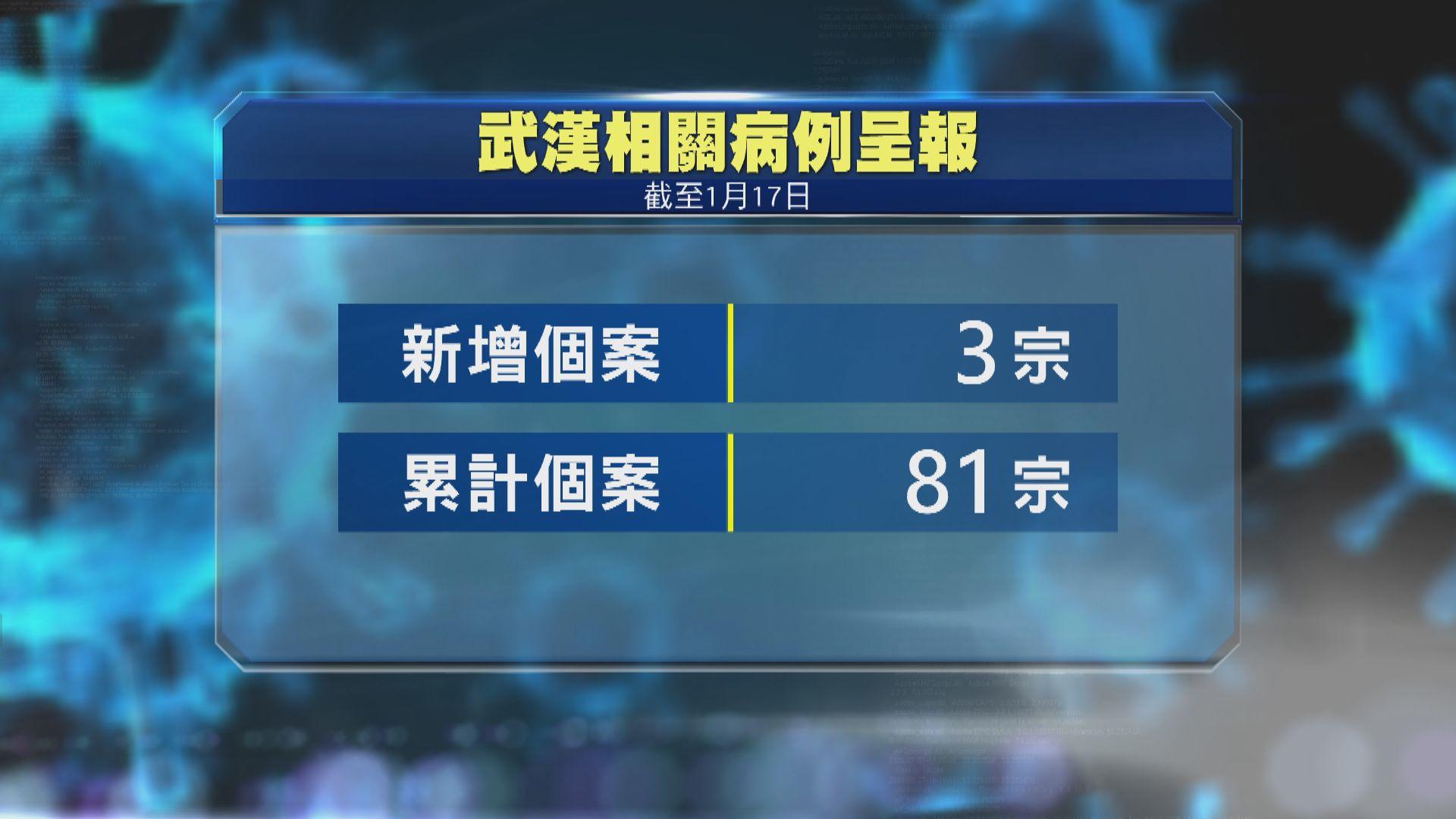 衞生防護中心累計接獲81宗武漢返港後感染徵狀個案