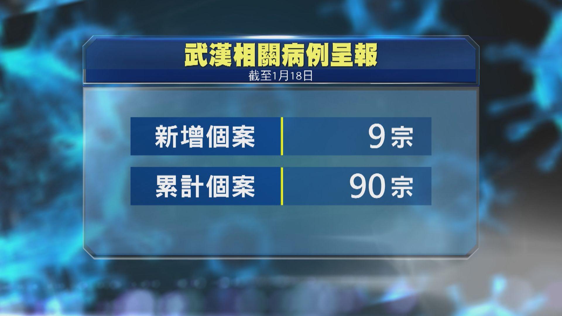 再多9宗武漢返港後出現感染徵狀個案 累計90宗