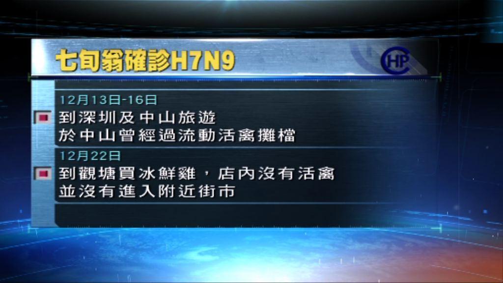 七旬翁染H7N9 月中曾訪中山
