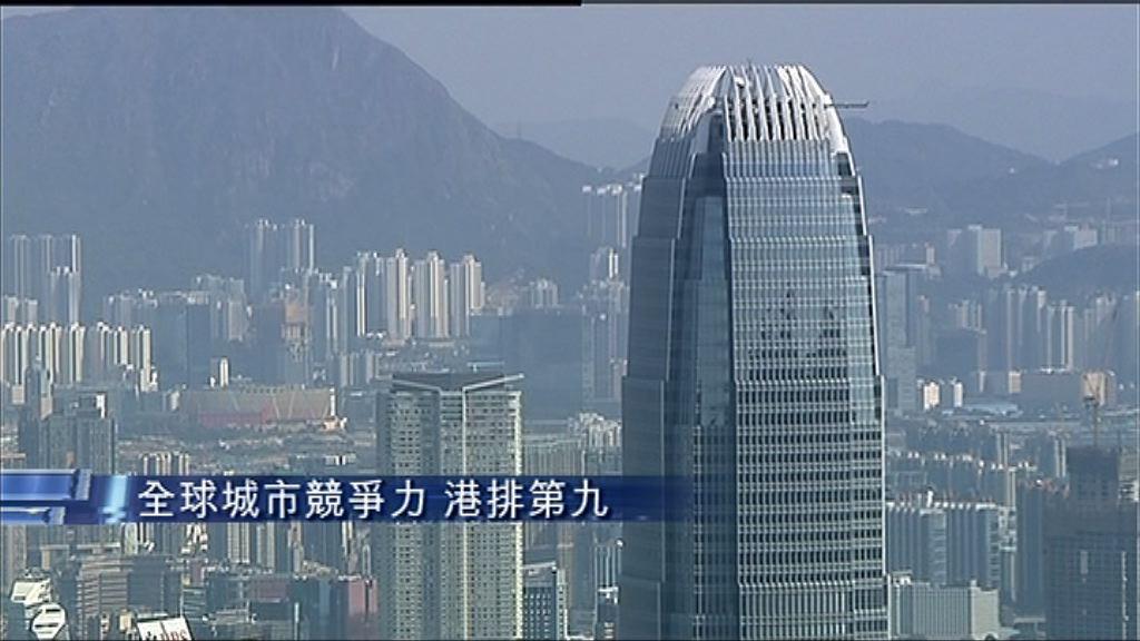 【全球城市競爭力】香港繼續排第9位