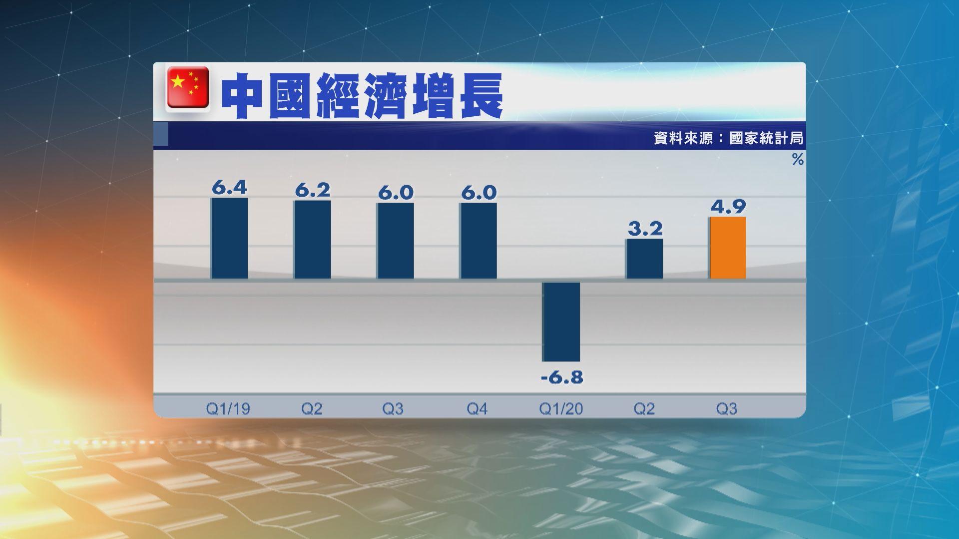中國第三季經濟增長遜預期