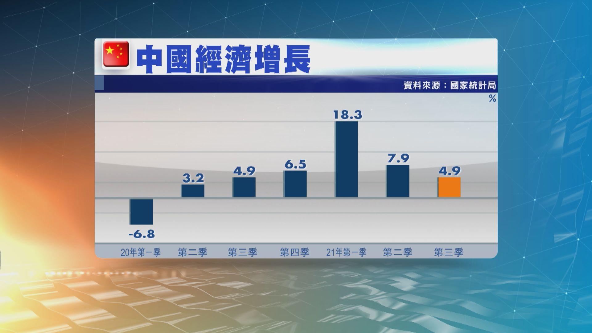 【經濟數據】內地第三季經濟增長4.9% 略遜預期
