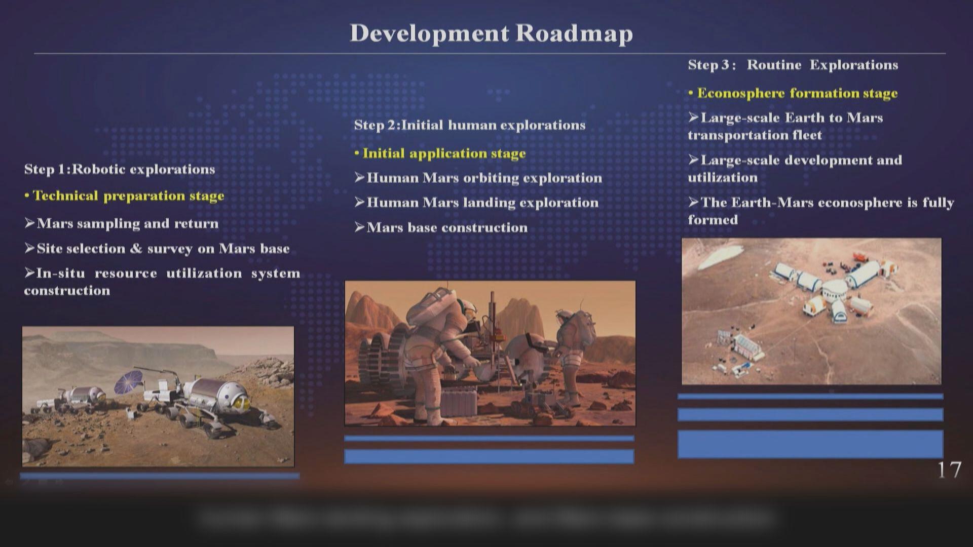中國公布載人火星探測「三步走」設想