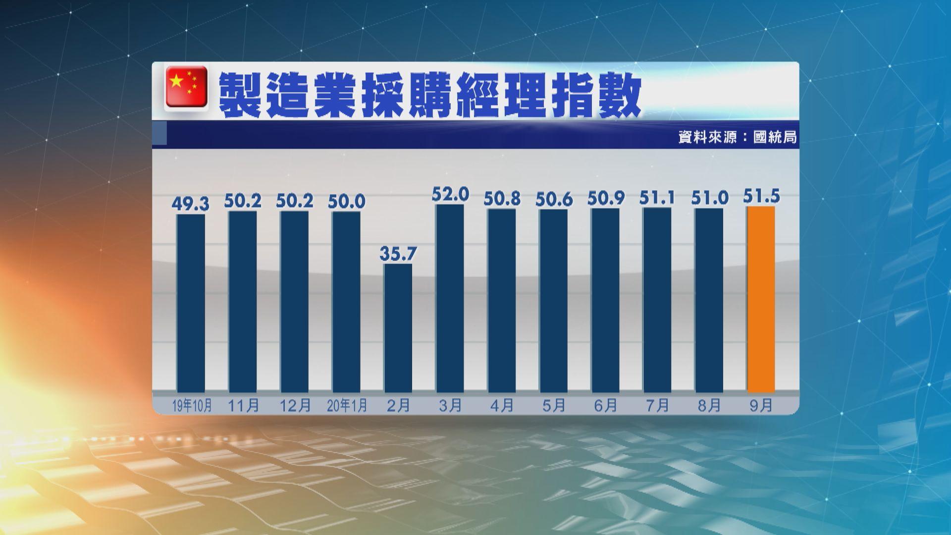 國統局:中國進出口仍存在不確定因素