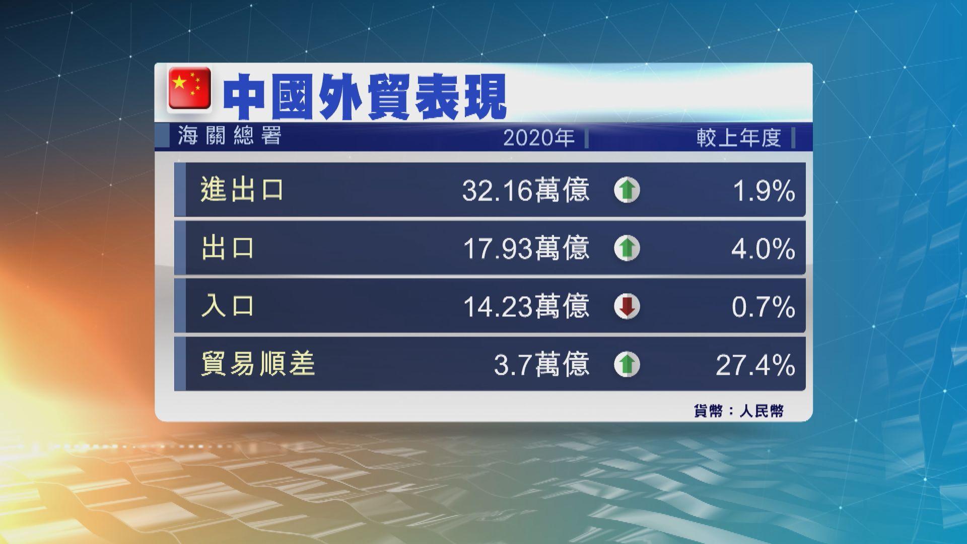 中國上月進出口表現勝預期 全年進出口規模創歷史新高