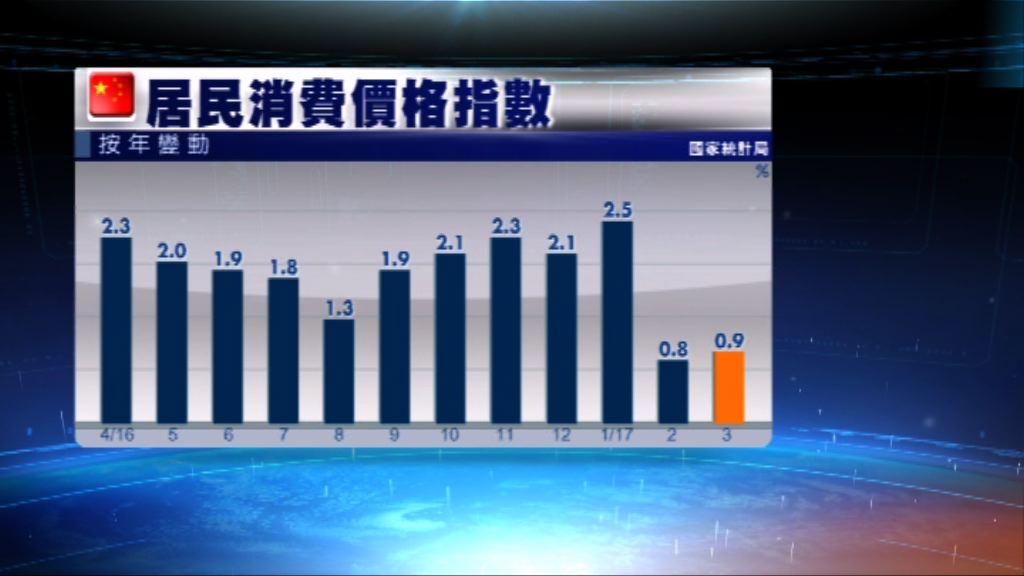 內地上月通脹0.9% 低於預期