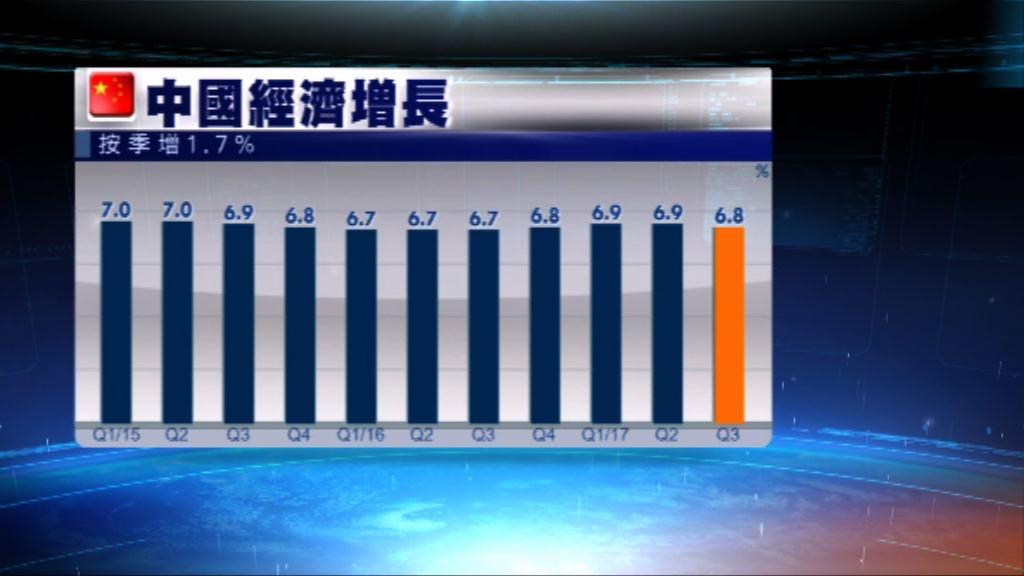 內地第三季經濟增長符合市場預期