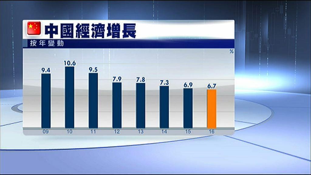 【符合預期】內地去年全年經濟增長6.7%