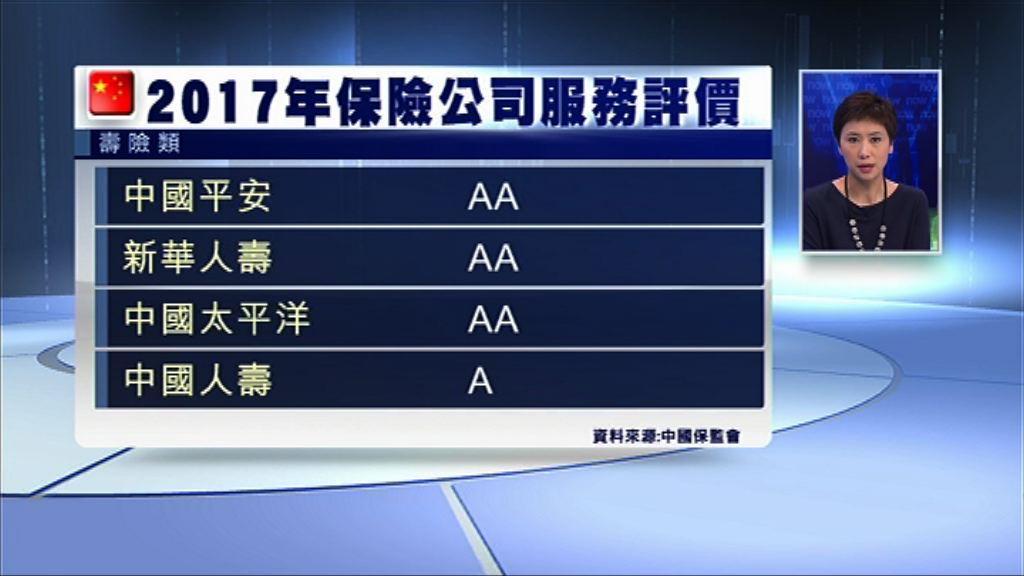【今年險企評級結果】平保壽險得分No.1 獲「AA」評級