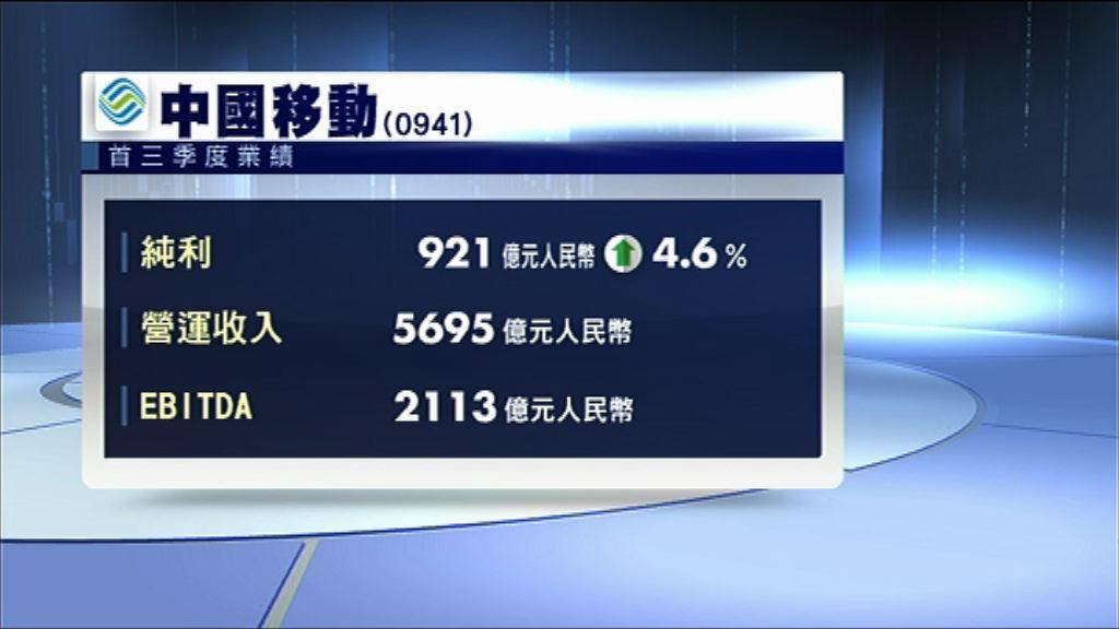 【業績速報】中移首三季多賺逾4%