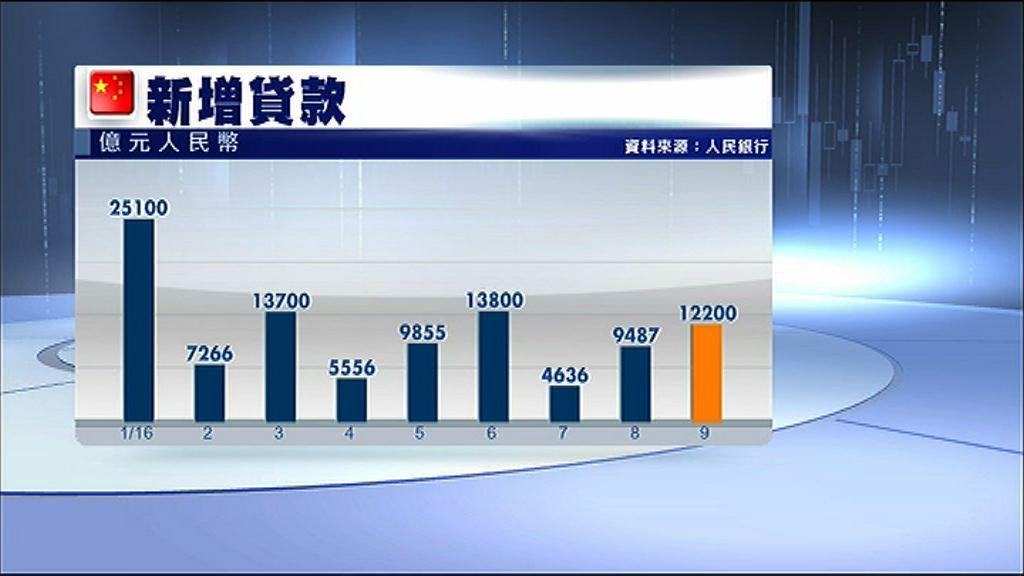 【高於預期】內地上月人幣新增貸款重上過萬億水平