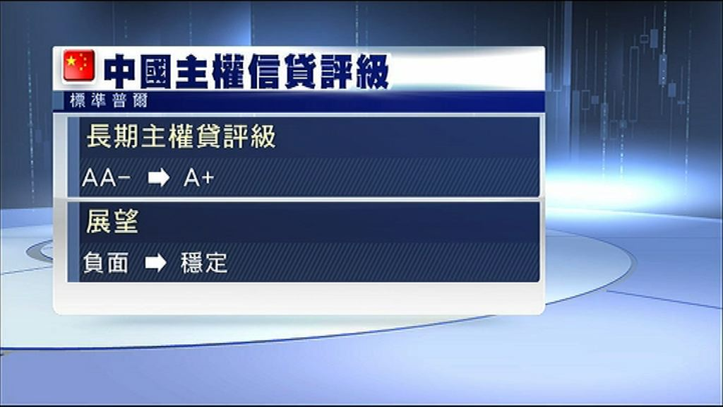 【終於出手】標普降中國主權評級