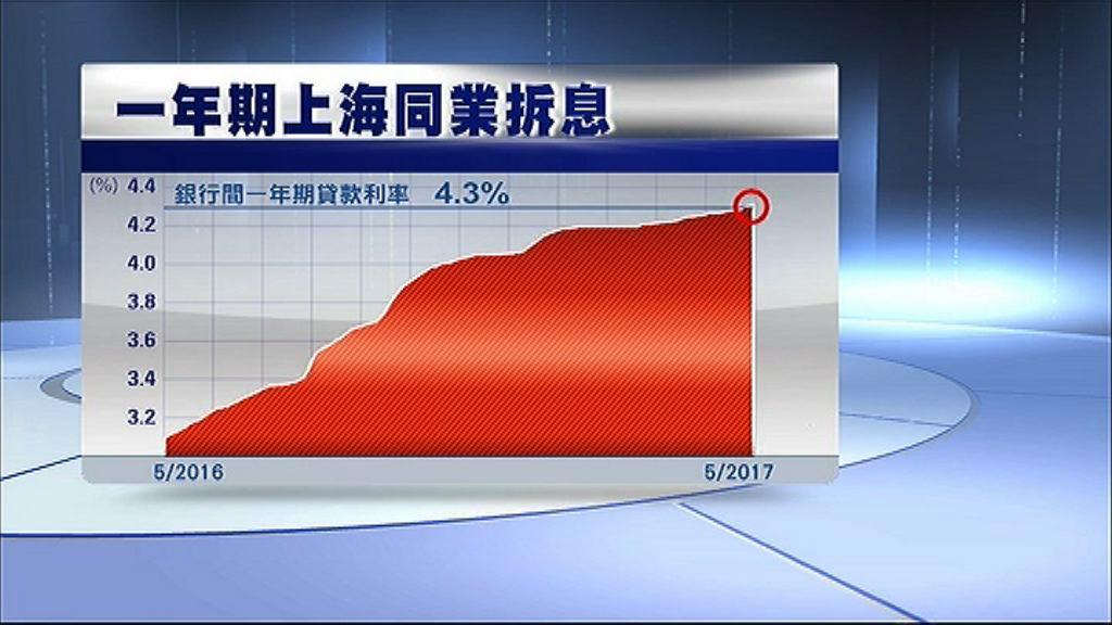 【SHIBOR抽升】利率高企或影響未來實體經濟