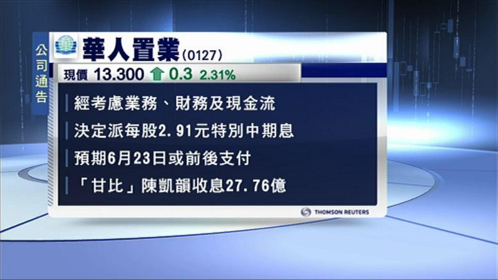 【出售盛京】華置派$2.91特息 甘比獲逾27億