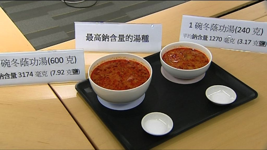 消委會:冬蔭公湯鈉含量較高