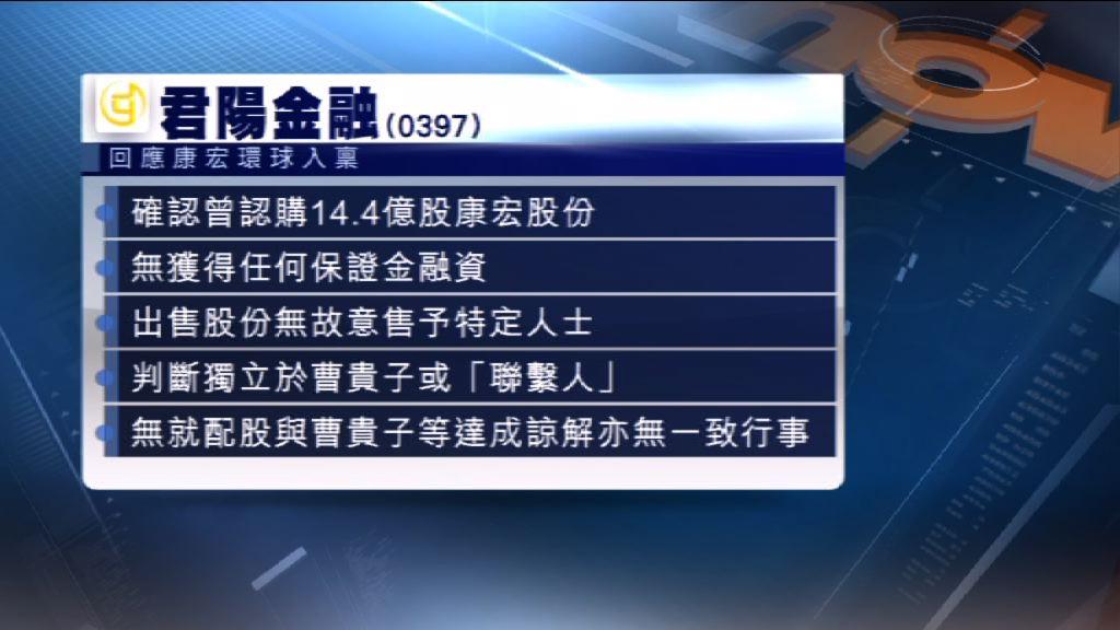 君陽金融否認出售康宏股份與曹貴子有關