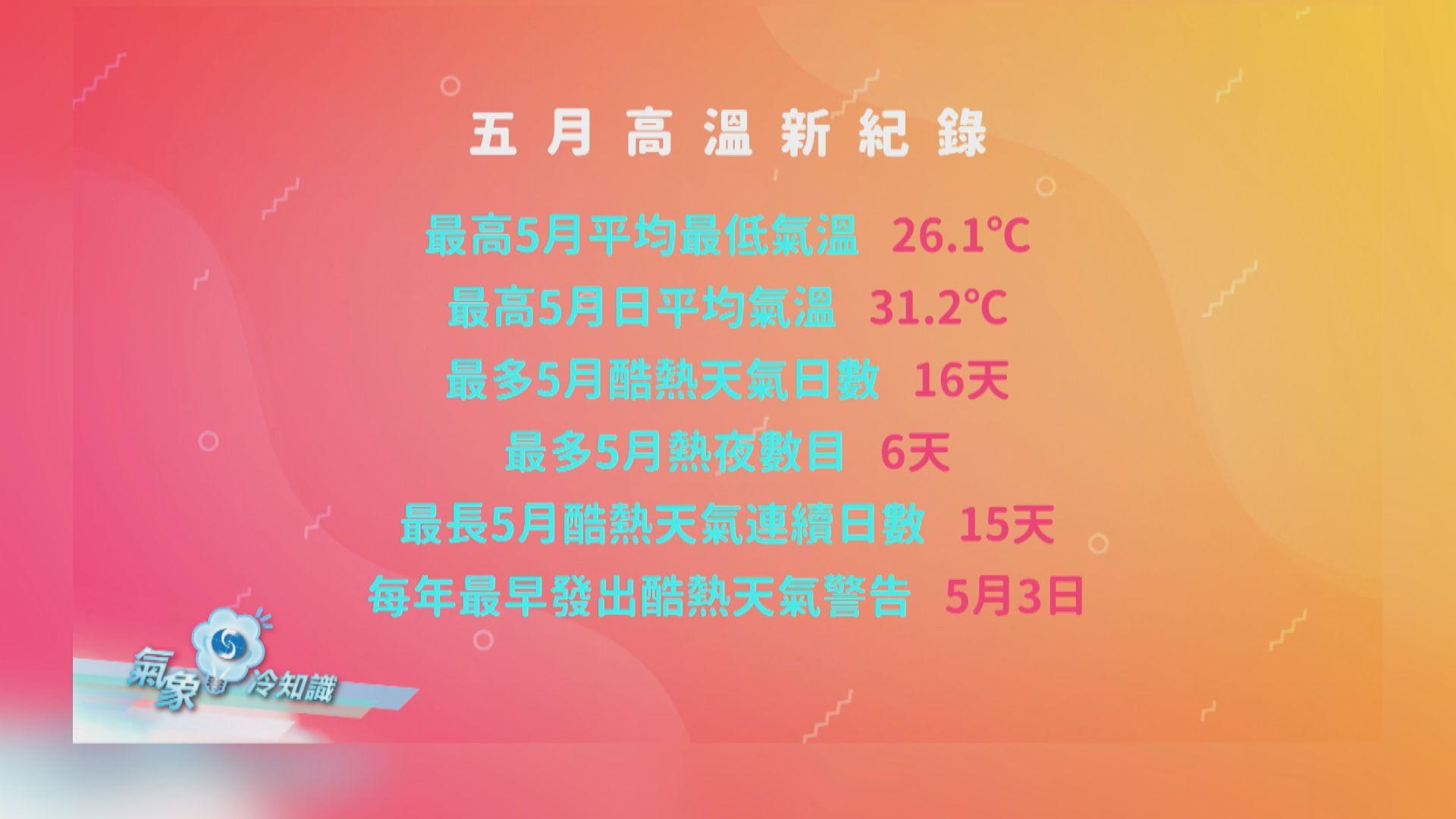 【氣象冷知識】年末小劇場—2018香港天氣大事回顧
