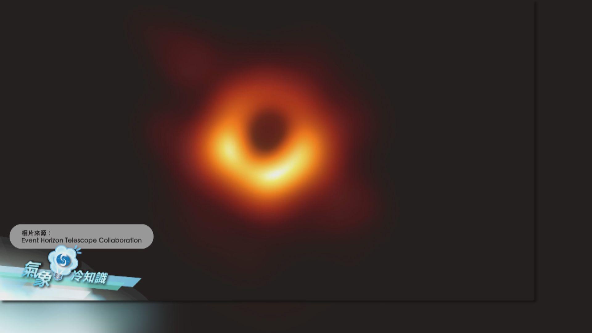 【氣象冷知識】黑洞