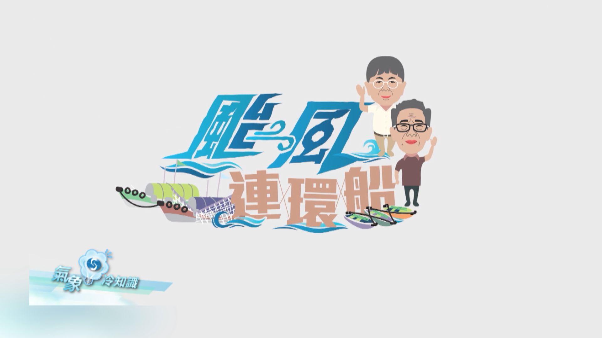 【氣象冷知識】颱風連環船