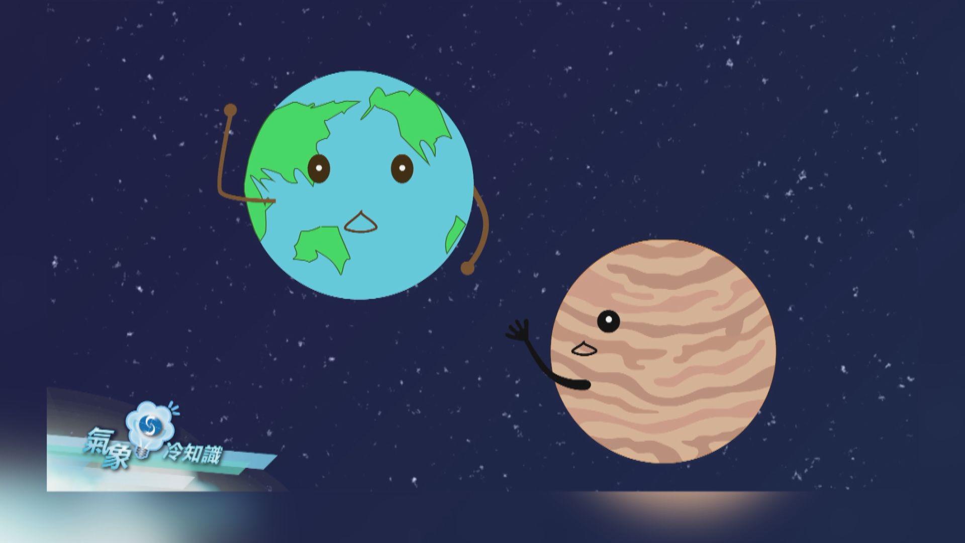 【氣象冷知識】地球的姊妹星