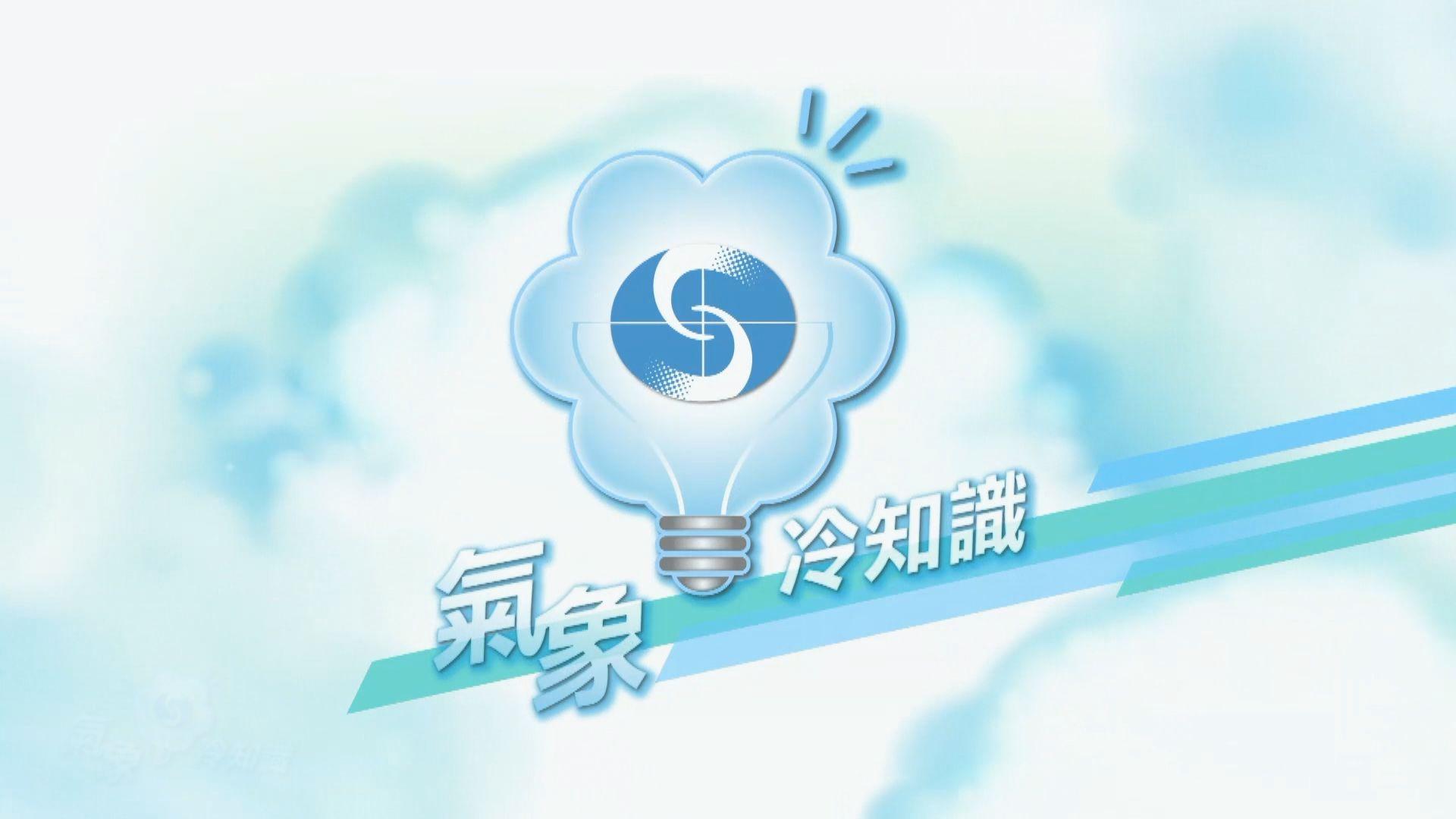 【氣象冷知識】氣候變化教材套