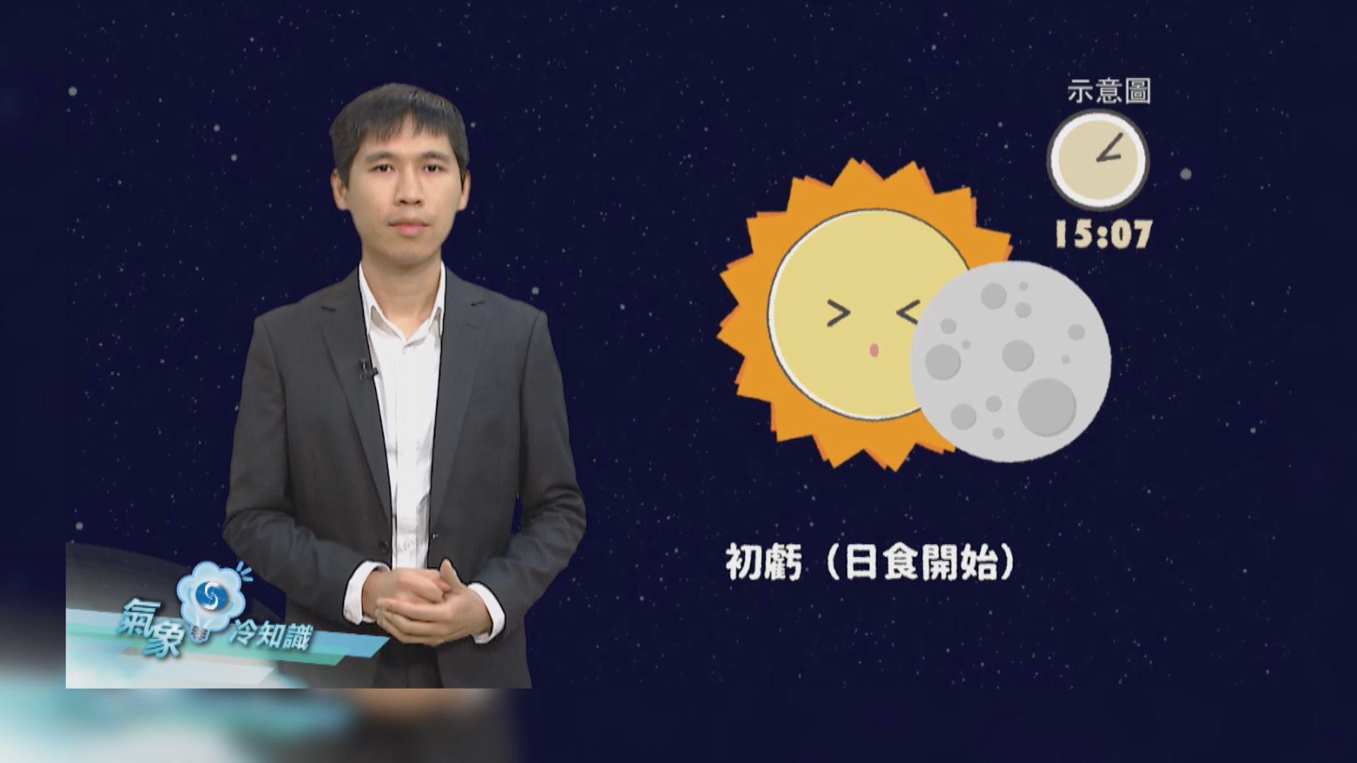 【氣象冷知識】香港日偏食