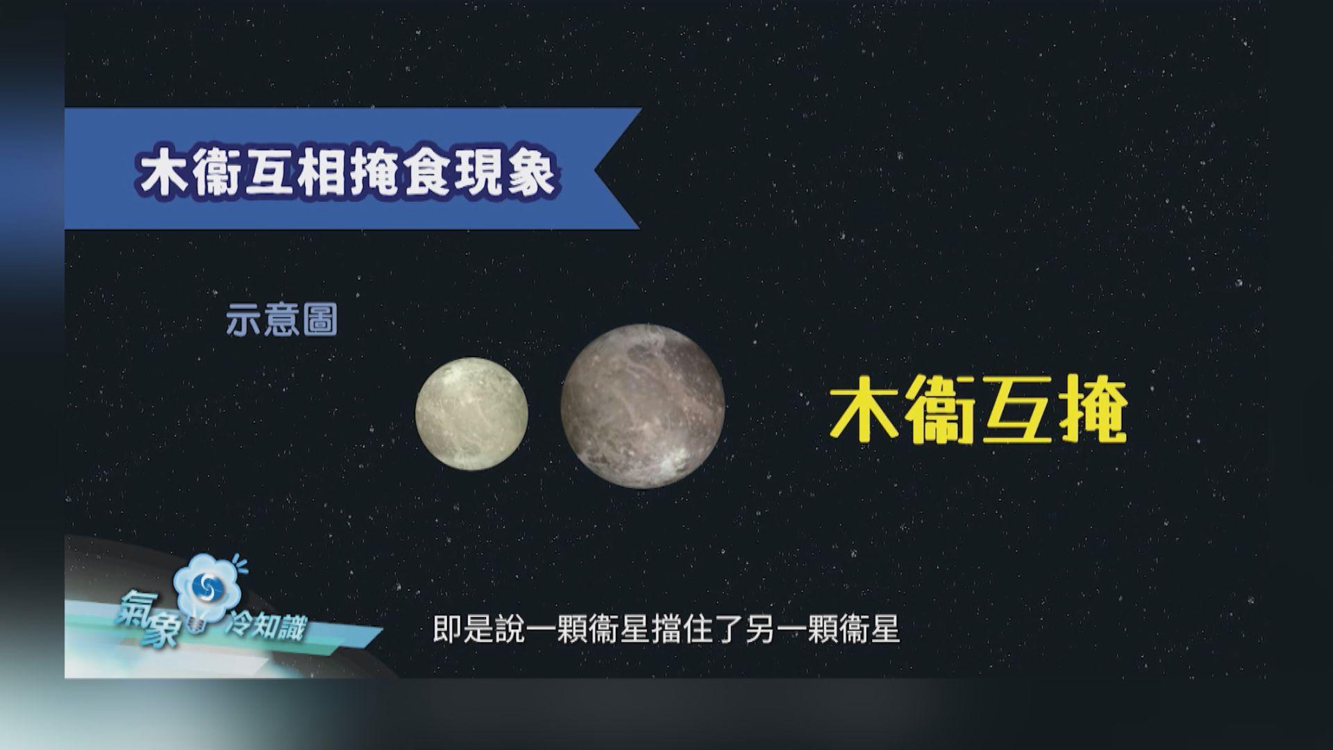 【氣象冷知識】2021年8月天文現象