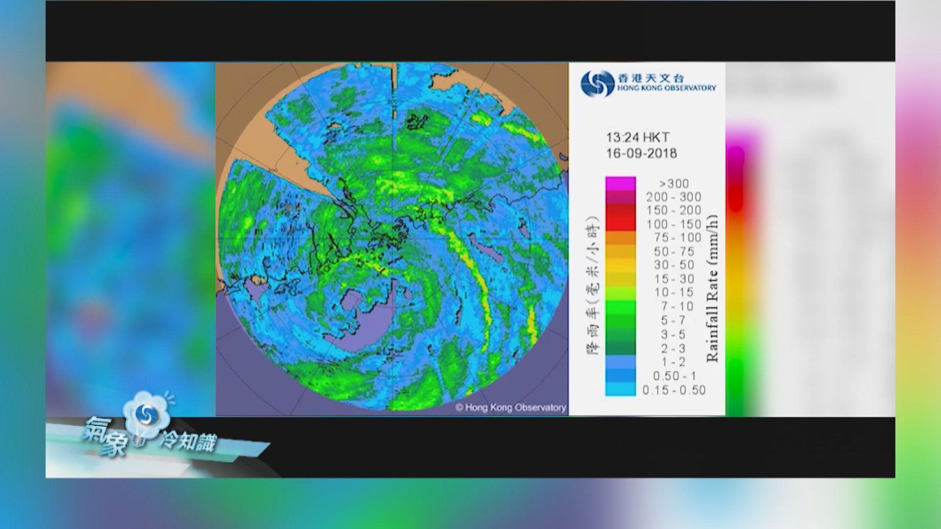 【氣象冷知識】黃茅洲-颱風前哨站