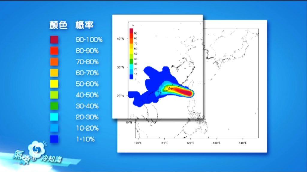 【氣象冷知識】熱帶氣旋路徑概率預報