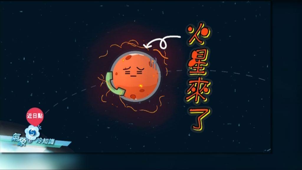 【氣象冷知識】火星來了