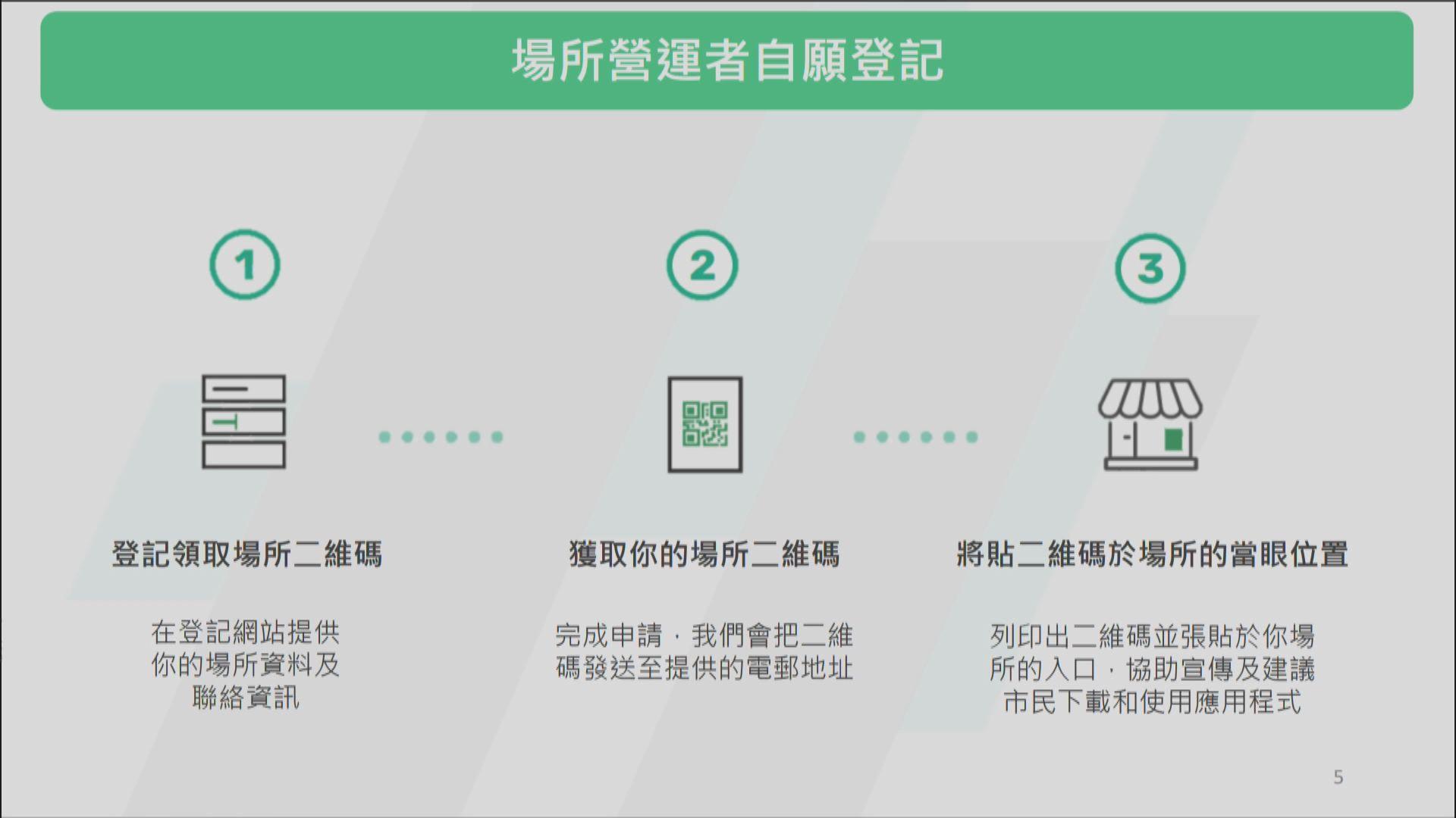 張建宗:安心出行程式 政府不會備存內容