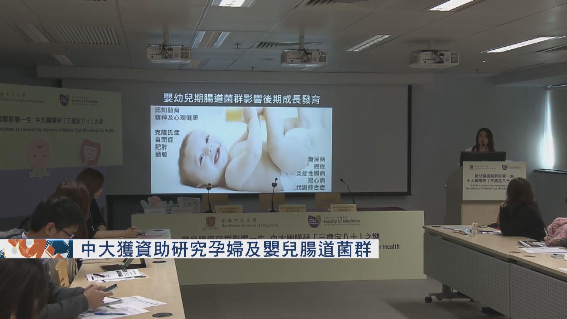 中大獲資助研究孕婦及嬰兒腸道菌群