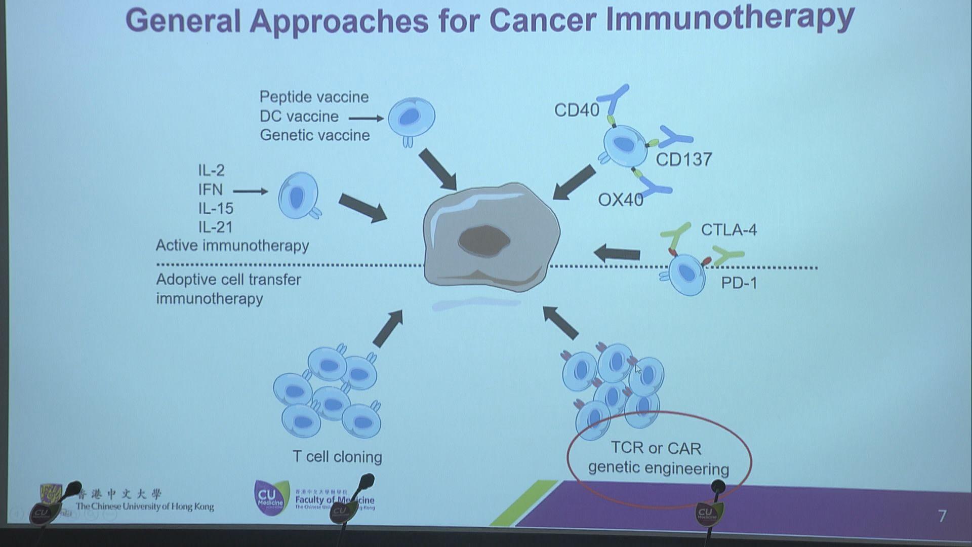 中大計劃成立實驗室研究癌症免疫治療