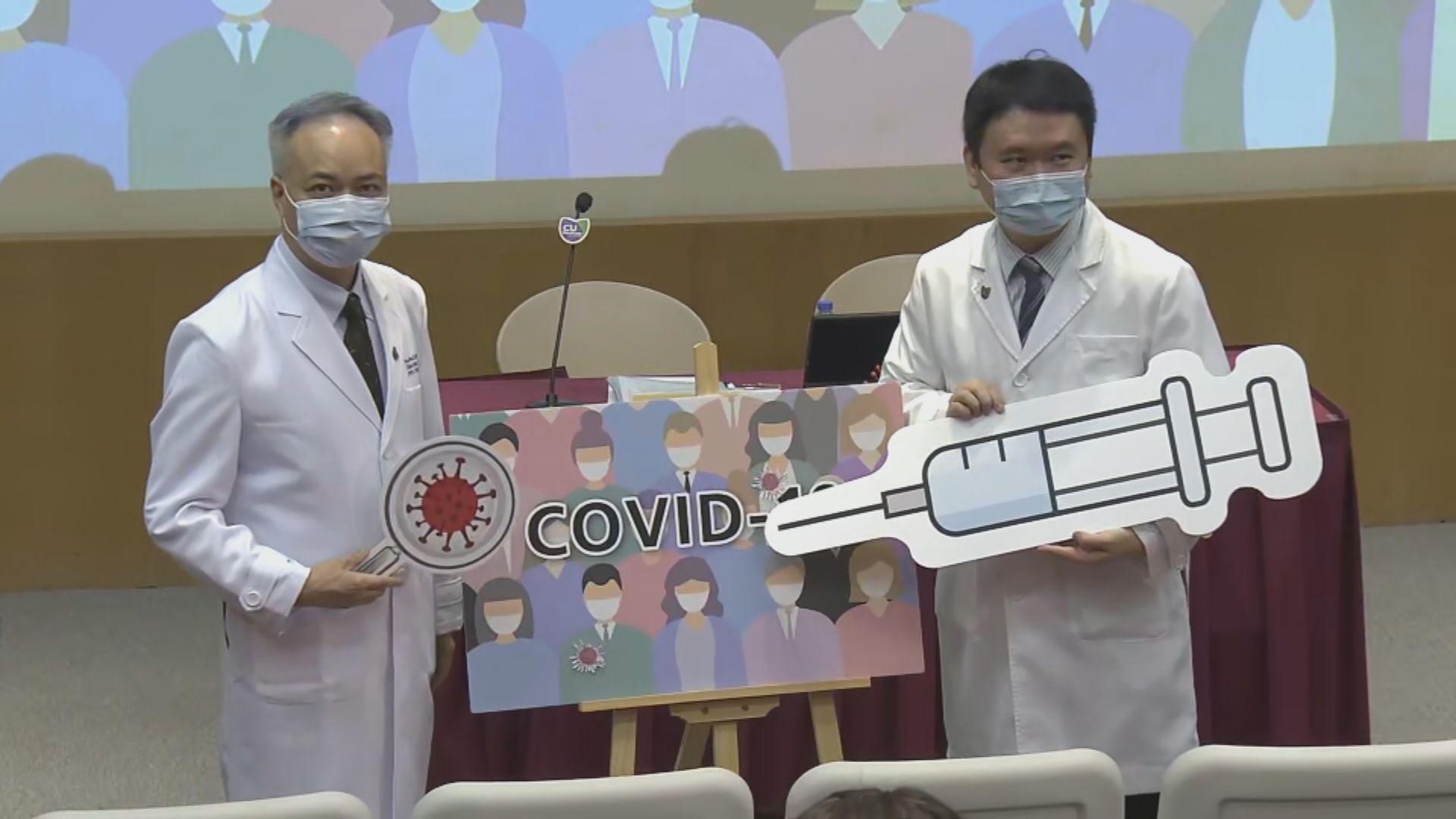 中大醫學院研究推算全港有二萬名隱形新冠病毒感染者