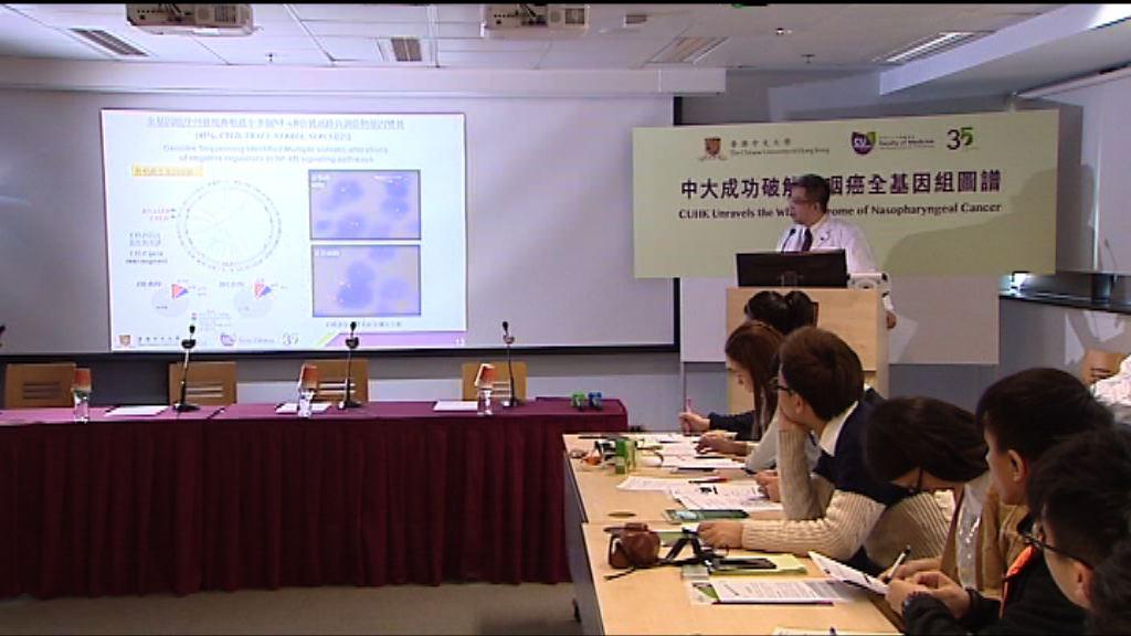 中大分析鼻咽癌基因圖譜研新藥
