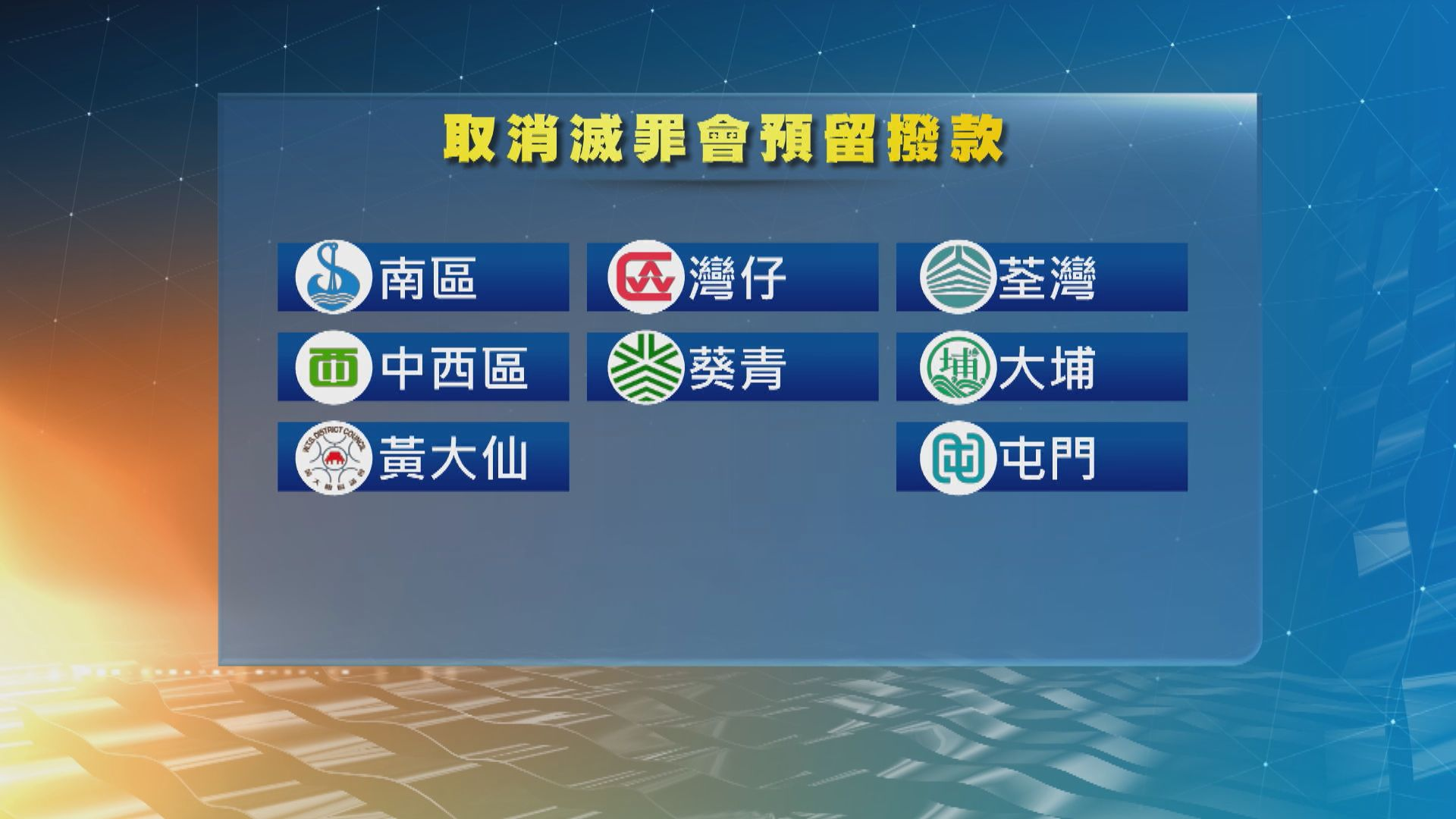 8區議會拒撥款滅罪委員會 大埔︰不滿政府削區會撥款